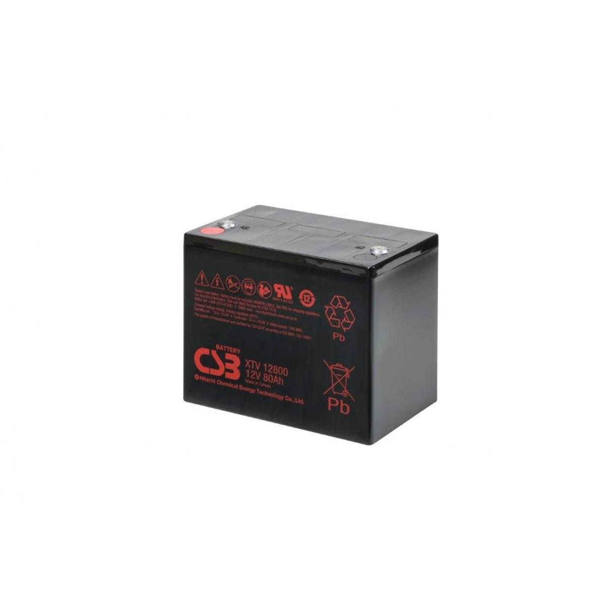XTV12800